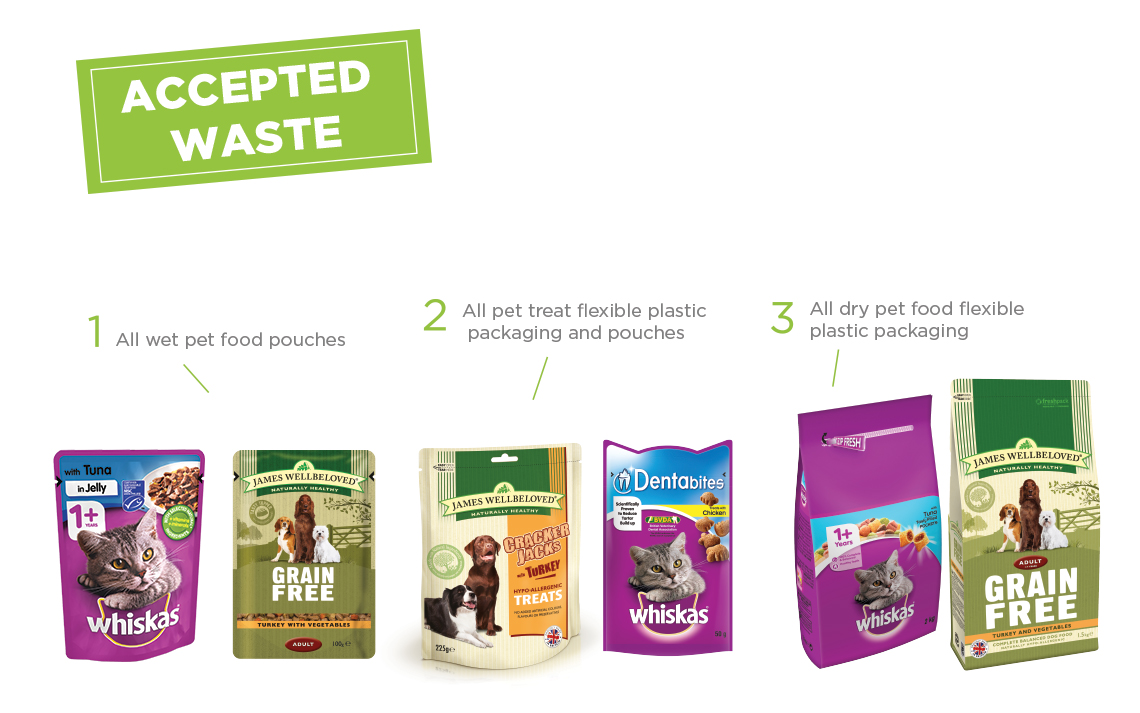 Whiskas® terracycle